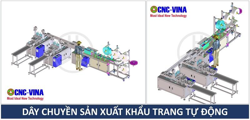 day chuyen san xuat khau trang tu dong CNC-VINA